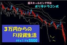 $FXトレーダーボリ平のDo The Right Thing-boriheidragon chart