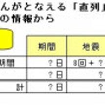 3.11東日本大震災…