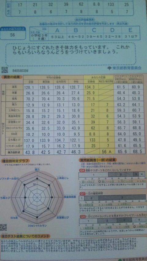欲張りワーキングマザーのイロイロ奮闘記-111010_135844.jpg