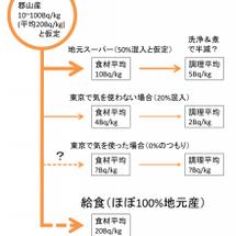 NHK情報番組あさイ…