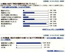 $日本人の進路-韓国支援03