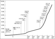 犬太郎が来た!-publications_data2011.png