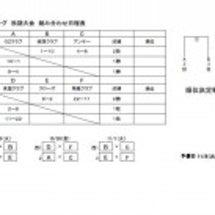 秋季リーグ戦2日目終…
