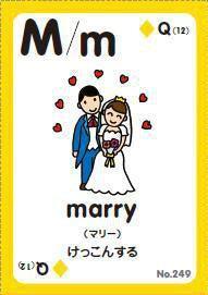 バイリンガル幼児の動画日記-日本在住の純日本人でもバイリンガルになれそうです--MMSJフラッシュカード