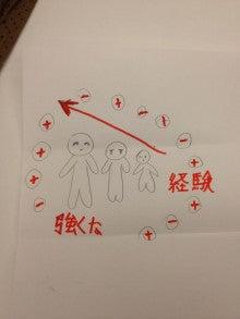 【ハタモク】と【いい会社づくり】のブログ-絵