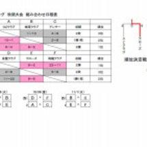 ☆秋季Aクラスリーグ…