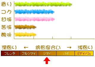 $物欲☆通販パラダイス