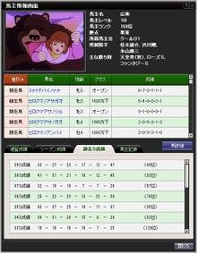 $広熊の煩悩日記 ☆競馬伝説別館☆-39S