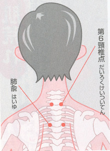 $さいとう出張治療師-第六頚椎、肺兪