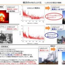 福島第一原発事故 米…