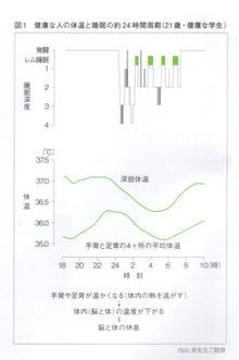 めざせ良質の睡眠 ~老舗ふとん屋が発信する快眠情報~