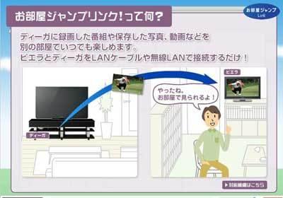 最新デジタル機器について-お部屋ジャンプリンク