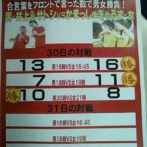 熱波日本シリーズ開催