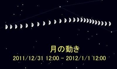 エレニンニモマケズ-月の見え方