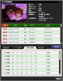 $広熊の煩悩日記 ☆競馬伝説別館☆-40S