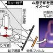 東電福島原発炉心透視…