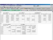 BEAT IT !! IT業界の踊るオヤジのブログ-fukushima-ro