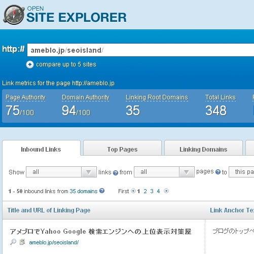 $アメブロでYahoo Google 検索エンジンへの上位表示対策屋-Page Authority