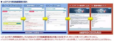 ファンタシースターシリーズ公式ブログ-mousi