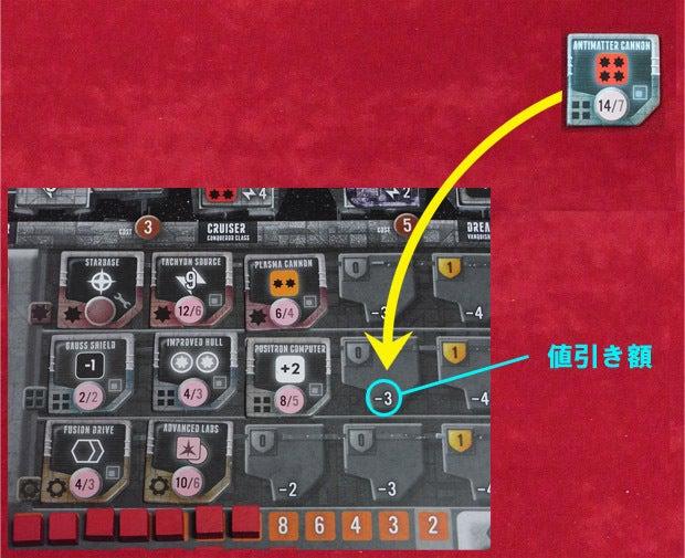 risaのボードゲームレポート-Ecl_テクノロジー値引き