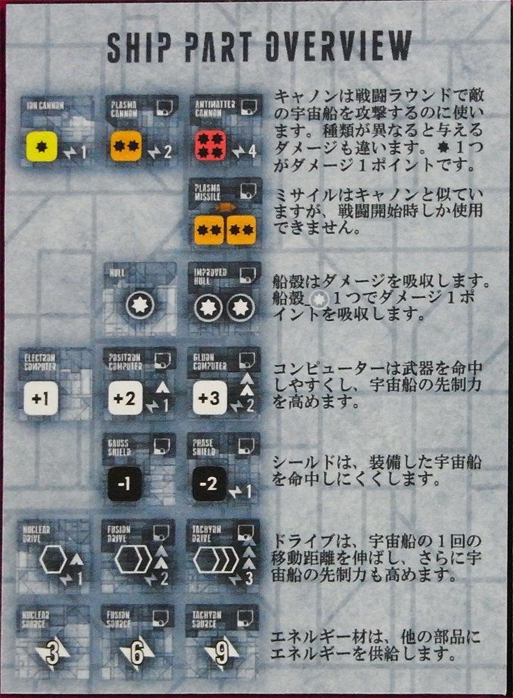 risaのボードゲームレポート-Ecl_パーツ_解説