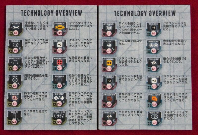 risaのボードゲームレポート-Ecl_テクノ_解説