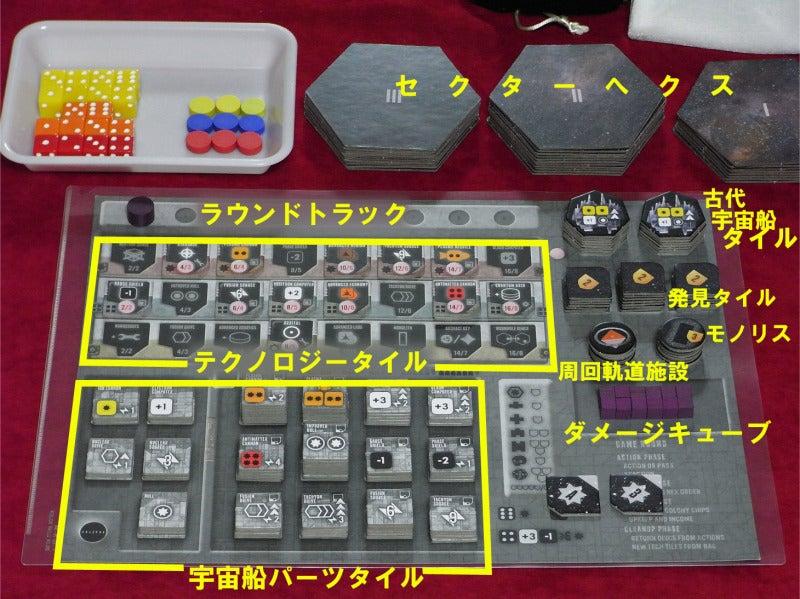 risaのボードゲームレポート-Ecl_サプライ&ヘクス