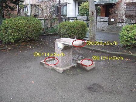 子供達を放射能から守る会 藤沢・放射能測定部
