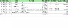 ビンゴ見習いの学習帳-中山3