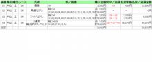 ビンゴ見習いの学習帳-中山5