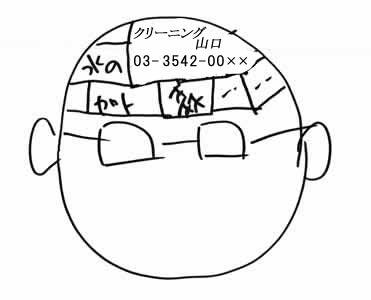 水野敬也オフィシャルブログ「ウケる日記」Powered by Ameba