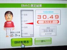120131BMI体重