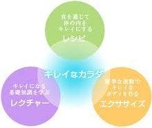 モデル AiKAの徒然ブログ