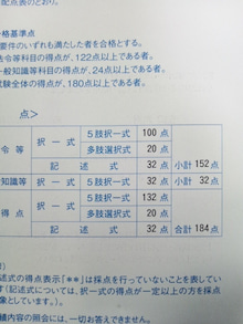 通信で司法書士試験合格ブログ:H24(2012)受験