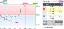 スノーキーのブログ-20120203みんなのバイナリー取引画面