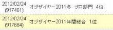 $もしもリアルなドロップシッピングブログ 利益100万円への道(現状95万)