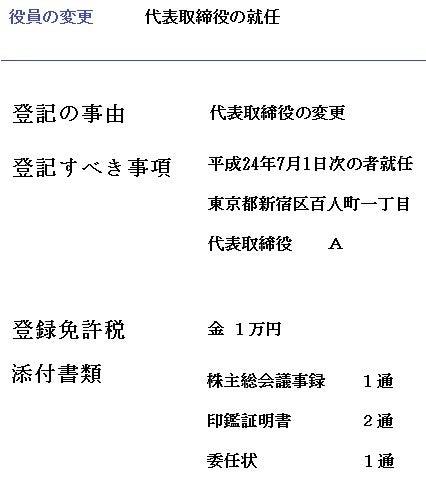 ライダー110-役員の変更
