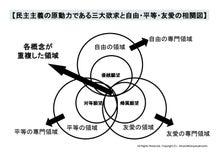 天野統康のブログ 金融システムから見る経済社会論