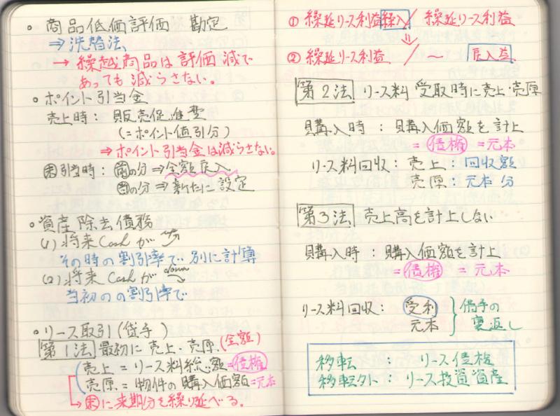 結局出題はありませんでした ... : 英語のノート : 英語
