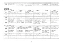 LEC名古屋★数的処理講師★五味のブログ-12教養10