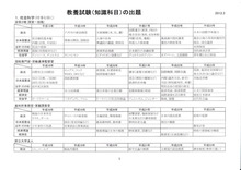 LEC名古屋★数的処理講師★五味のブログ-12教養1