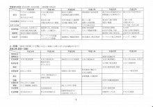 LEC名古屋★数的処理講師★五味のブログ-12教養3