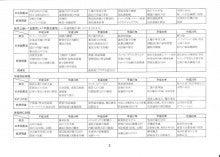 LEC名古屋★数的処理講師★五味のブログ-12教養2