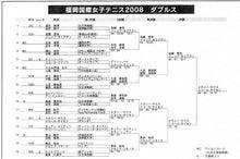 $福岡国際女子テニス オフィシャルブログ-2008w