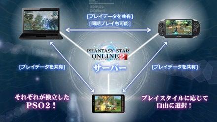 ファンタシースターシリーズ公式ブログ-oxymb08
