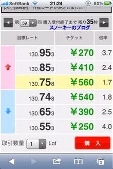 スノーキーのブログ-みんなのバイナリー必勝法ポンド円
