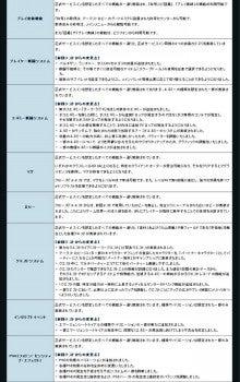 ファンタシースターシリーズ公式ブログ-jiso02