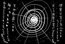 おっとりroom -インコとリンパ--3-3