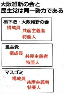 $日本人の進路-大阪維新の会と民主党は同一勢力である