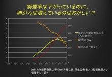 """$""""禁煙センセイ"""" の 禁煙ブログ-よくあるグラフ"""